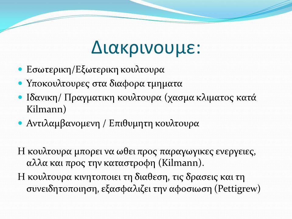 Διακρινουμε: Εσωτερικη/Εξωτερικη κουλτουρα Υποκουλτουρες στα διαφορα τμηματα Ιδανικη/ Πραγματικη κουλτουρα (χασμα κλιματος κατά Kilmann) Αντιλαμβανομε