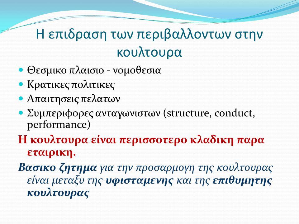 Η επιδραση των περιβαλλοντων στην κουλτουρα Θεσμικο πλαισιο - νομοθεσια Κρατικες πολιτικες Απαιτησεις πελατων Συμπεριφορες ανταγωνιστων (structure, co