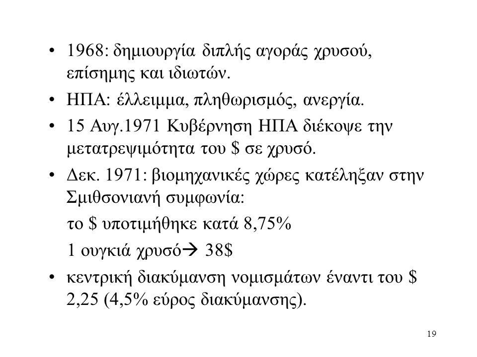 19 1968: δημιουργία διπλής αγοράς χρυσού, επίσημης και ιδιωτών. ΗΠΑ: έλλειμμα, πληθωρισμός, ανεργία. 15 Αυγ.1971 Κυβέρνηση ΗΠΑ διέκοψε την μετατρεψιμό