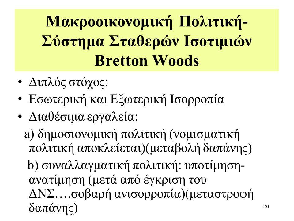 20 Μακροοικονομική Πολιτική- Σύστημα Σταθερών Ισοτιμιών Bretton Woods Διπλός στόχος: Εσωτερική και Εξωτερική Ισορροπία Διαθέσιμα εργαλεία: a) δημοσιονομική πολιτική (νομισματική πολιτική αποκλείεται)(μεταβολή δαπάνης) b) συναλλαγματική πολιτική: υποτίμηση- ανατίμηση (μετά από έγκριση του ΔΝΣ….σοβαρή ανισορροπία)(μεταστροφή δαπάνης)