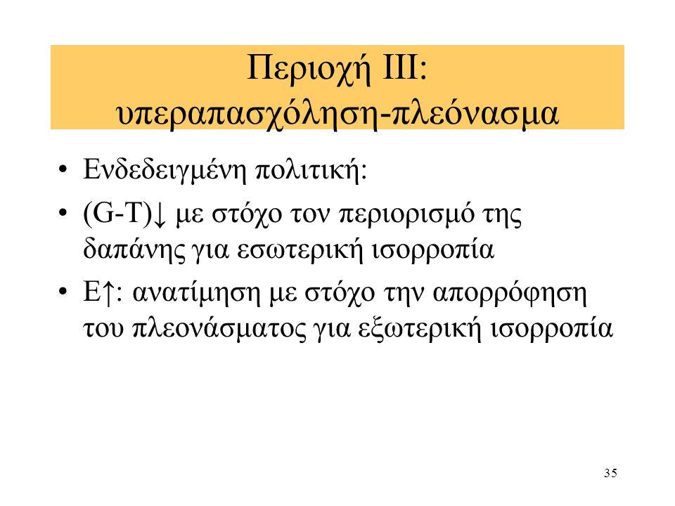 35 Ενδεδειγμένη πολιτική: (G-T)↓ με στόχο τον περιορισμό της δαπάνης για εσωτερική ισορροπία Ε↑: ανατίμηση με στόχο την απορρόφηση του πλεονάσματος για εξωτερική ισορροπία Περιοχή ΙΙΙ: υπεραπασχόληση-πλεόνασμα