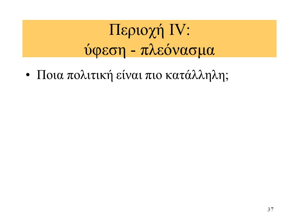 37 Ποια πολιτική είναι πιο κατάλληλη; Περιοχή ΙV: ύφεση - πλεόνασμα