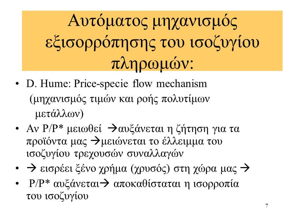 7 Αυτόματος μηχανισμός εξισορρόπησης του ισοζυγίου πληρωμών: D. Hume: Price-specie flow mechanism (μηχανισμός τιμών και ροής πολυτίμων μετάλλων) Αν Ρ/