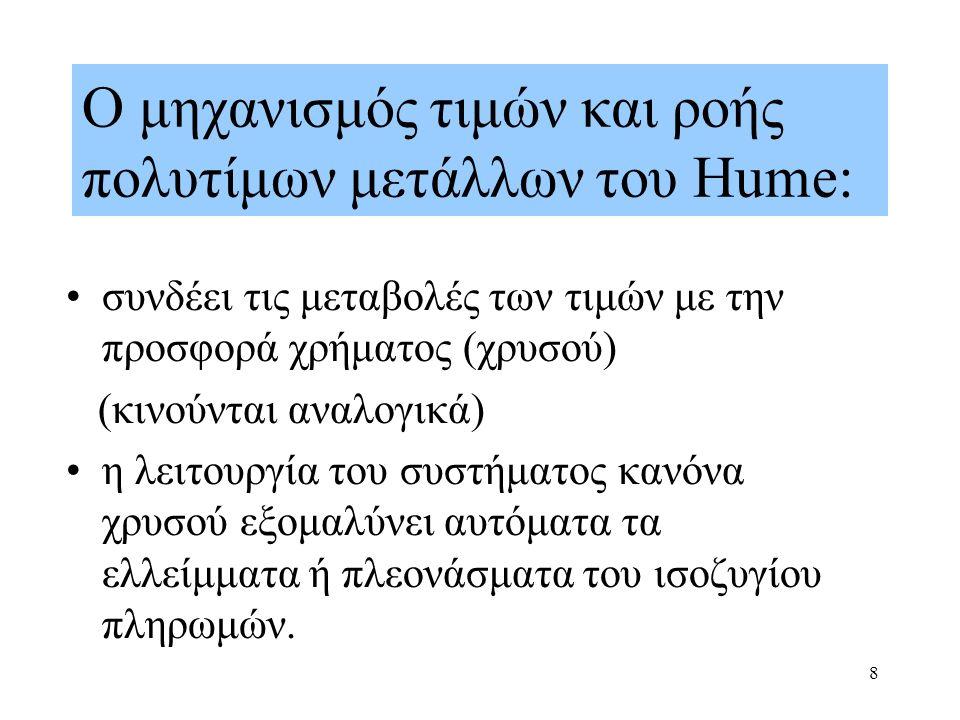 8 Ο μηχανισμός τιμών και ροής πολυτίμων μετάλλων του Hume: συνδέει τις μεταβολές των τιμών με την προσφορά χρήματος (χρυσού) (κινούνται αναλογικά) η λ