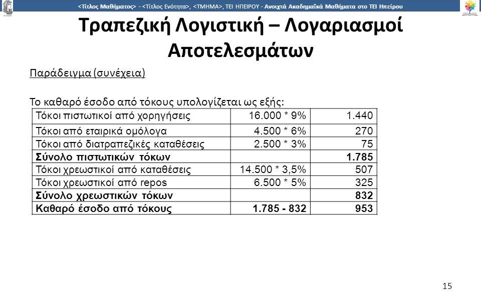 1515 -,, ΤΕΙ ΗΠΕΙΡΟΥ - Ανοιχτά Ακαδημαϊκά Μαθήματα στο ΤΕΙ Ηπείρου Τραπεζική Λογιστική – Λογαριασμοί Αποτελεσμάτων 15 Παράδειγμα (συνέχεια) Το καθαρό έσοδο από τόκους υπολογίζεται ως εξής: Τόκοι πιστωτικοί από χορηγήσεις16.000 * 9%1.440 Τόκοι από εταιρικά ομόλογα4.500 * 6%270 Τόκοι από διατραπεζικές καταθέσεις2.500 * 3%75 Σύνολο πιστωτικών τόκων1.785 Τόκοι χρεωστικοί από καταθέσεις14.500 * 3,5%507 Τόκοι χρεωστικοί από repos6.500 * 5%325 Σύνολο χρεωστικών τόκων832 Καθαρό έσοδο από τόκους1.785 - 832953
