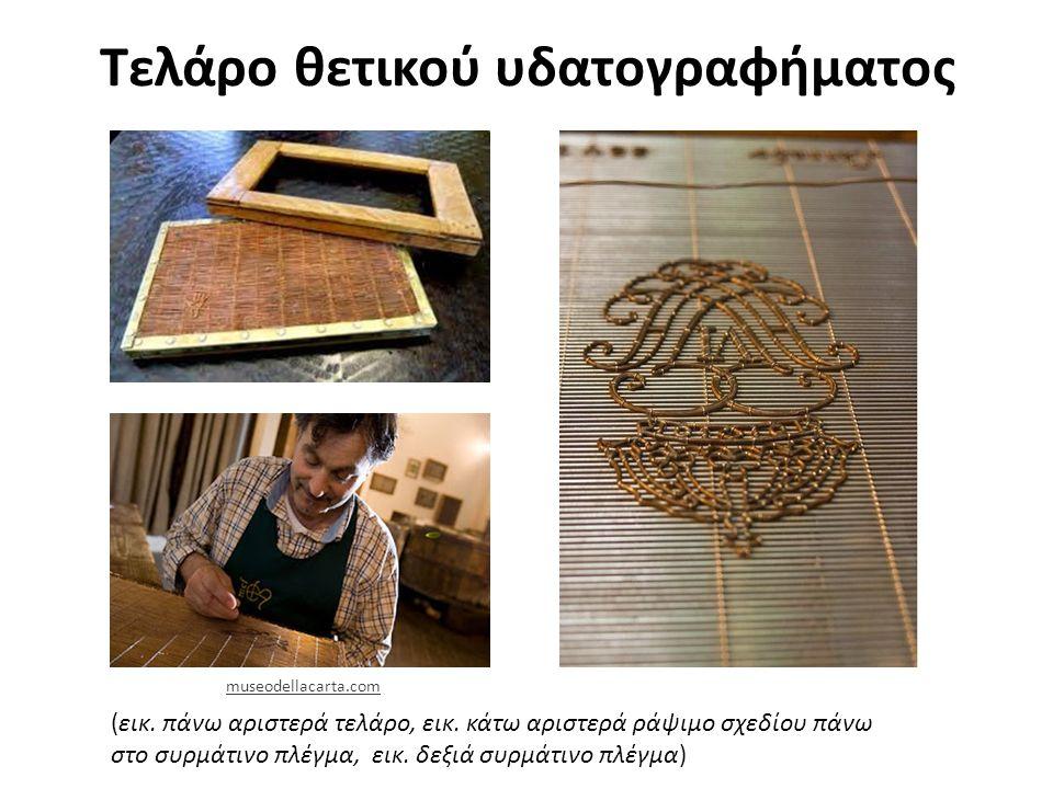 (εικ. πάνω αριστερά τελάρο, εικ. κάτω αριστερά ράψιμο σχεδίου πάνω στο συρμάτινο πλέγμα, εικ.