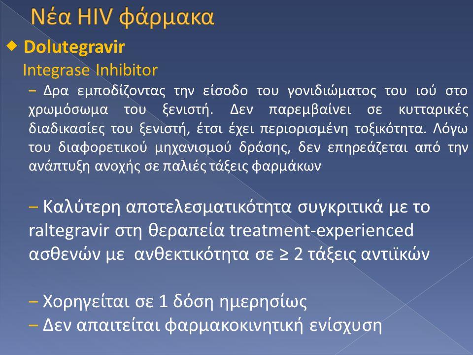  Dolutegravir Integrase Inhibitor ‒ Δ‒ Δρα εμποδίζοντας την είσοδο του γονιδιώματος του ιού στο χρωμόσωμα του ξενιστή. Δεν παρεμβαίνει σε κυτταρικές