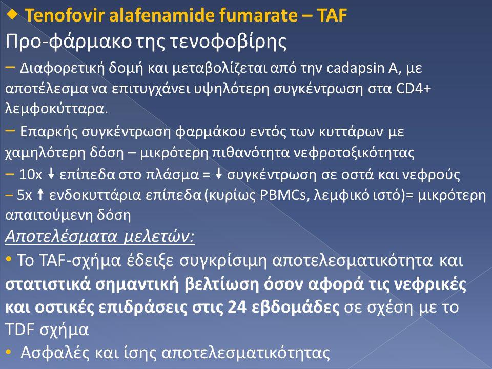  T Tenofovir alafenamide fumarate – TAF Προ-φάρμακο της τενοφοβίρης ‒ Δ‒ Διαφορετική δομή και μεταβολίζεται από την cadapsin A, με αποτέλεσμα να επιτυγχάνει υψηλότερη συγκέντρωση στα CD4+ λεμφοκύτταρα.