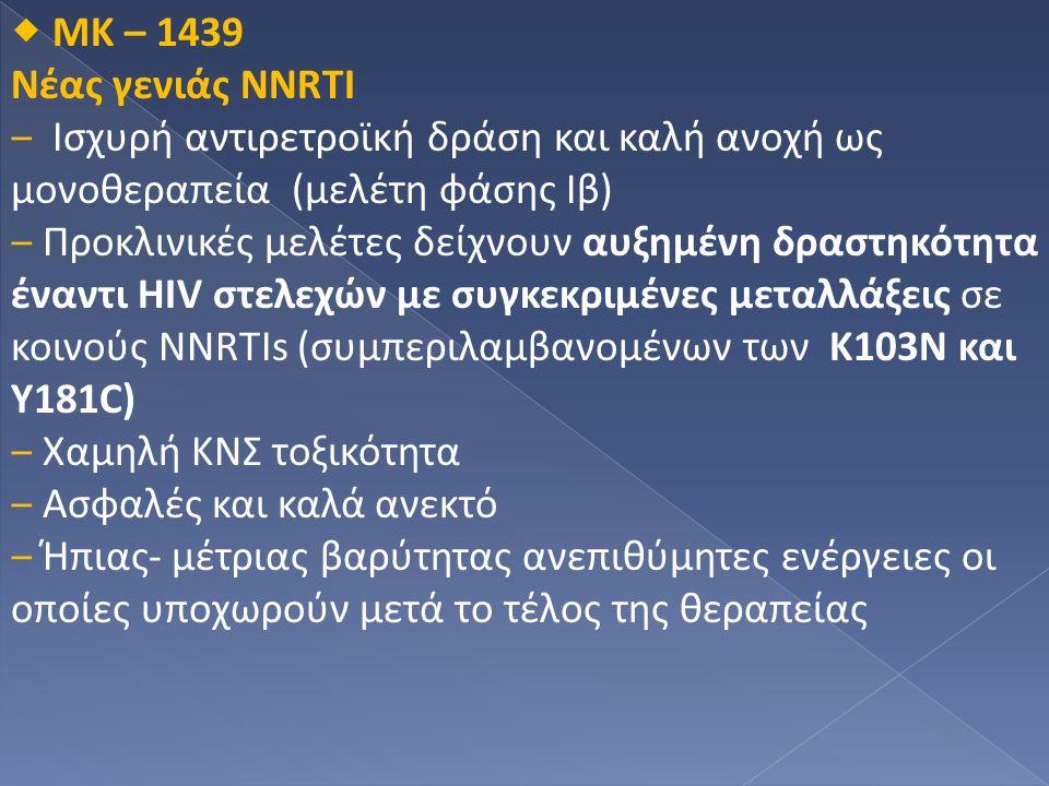  M MK – 1439 Νέας γενιάς NNRTI ‒ Ισχυρή αντιρετροϊκή δράση και καλή ανοχή ως μονοθεραπεία (μελέτη φάσης Ιβ) ‒ Π‒ Προκλινικές μελέτες δείχνουν αυξημένη δραστηκότητα έναντι HIV στελεχών με συγκεκριμένες μεταλλάξεις σε κοινούς NNRTIs (συμπεριλαμβανομένων των K103N και Υ181C) ‒ Χαμηλή ΚΝΣ τοξικότητα ‒ Ασφαλές και καλά ανεκτό ‒ Ήπιας- μέτριας βαρύτητας ανεπιθύμητες ενέργειες οι οποίες υποχωρούν μετά το τέλος της θεραπείας