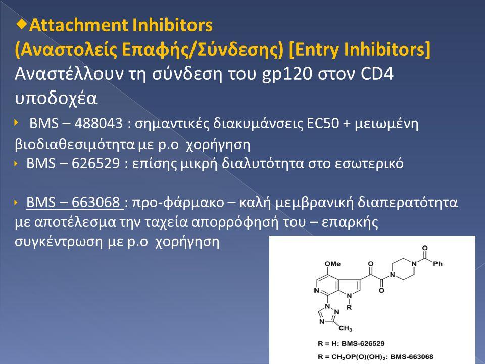 AAttachment Inhibitors (Αναστολείς Επαφής/Σύνδεσης) [Entry Inhibitors] Αναστέλλουν τη σύνδεση του gp120 στον CD4 υποδοχέα  B BMS – 488043 : σημαντικές διακυμάνσεις EC50 + μειωμένη βιοδιαθεσιμότητα με p.o χορήγηση  B BMS – 626529 : επίσης μικρή διαλυτότητα στο εσωτερικό  B BMS – 663068 : προ-φάρμακο – καλή μεμβρανική διαπερατότητα με αποτέλεσμα την ταχεία απορρόφησή του – επαρκής συγκέντρωση με p.o χορήγηση