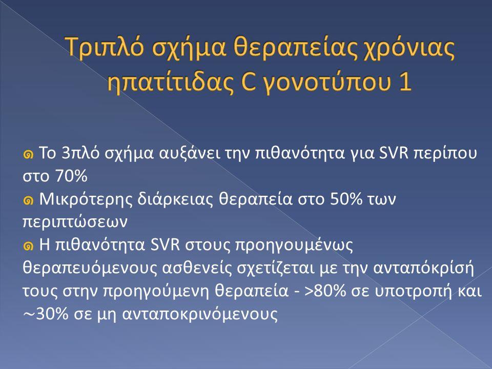 ๑ Το 3πλό σχήμα αυξάνει την πιθανότητα για SVR περίπου στο 70% ๑ Μικρότερης διάρκειας θεραπεία στο 50% των περιπτώσεων ๑ Η πιθανότητα SVR στους προηγουμένως θεραπευόμενους ασθενείς σχετίζεται με την ανταπόκρίσή τους στην προηγούμενη θεραπεία - >80% σε υποτροπή και ~ 30% σε μη ανταποκρινόμενους