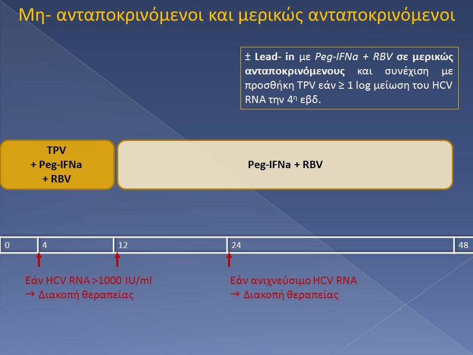 Μη- ανταποκρινόμενοι και μερικώς ανταποκρινόμενοι TPV + Peg-IFNa + RBV Peg-IFNa + RBV Εάν HCV RNA >1000 IU/ml  Διακοπή θεραπείας Εάν ανιχνεύσιμο HCV RNA  Διακοπή θεραπείας ± Lead- in με Peg-IFNa + RBV σε μερικώς ανταποκρινόμενους και συνέχιση με προσθήκη TPV εάν ≥ 1 log μείωση του HCV RNA την 4 η εβδ.