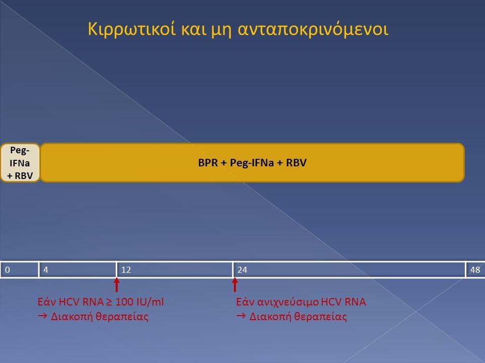 Κιρρωτικοί και μη ανταποκρινόμενοι Peg- IFNa + RBV BPR + Peg-IFNa + RBV Εάν HCV RNA ≥ 100 IU/ml  Διακοπή θεραπείας Εάν ανιχνεύσιμο HCV RNA  Διακοπή θεραπείας