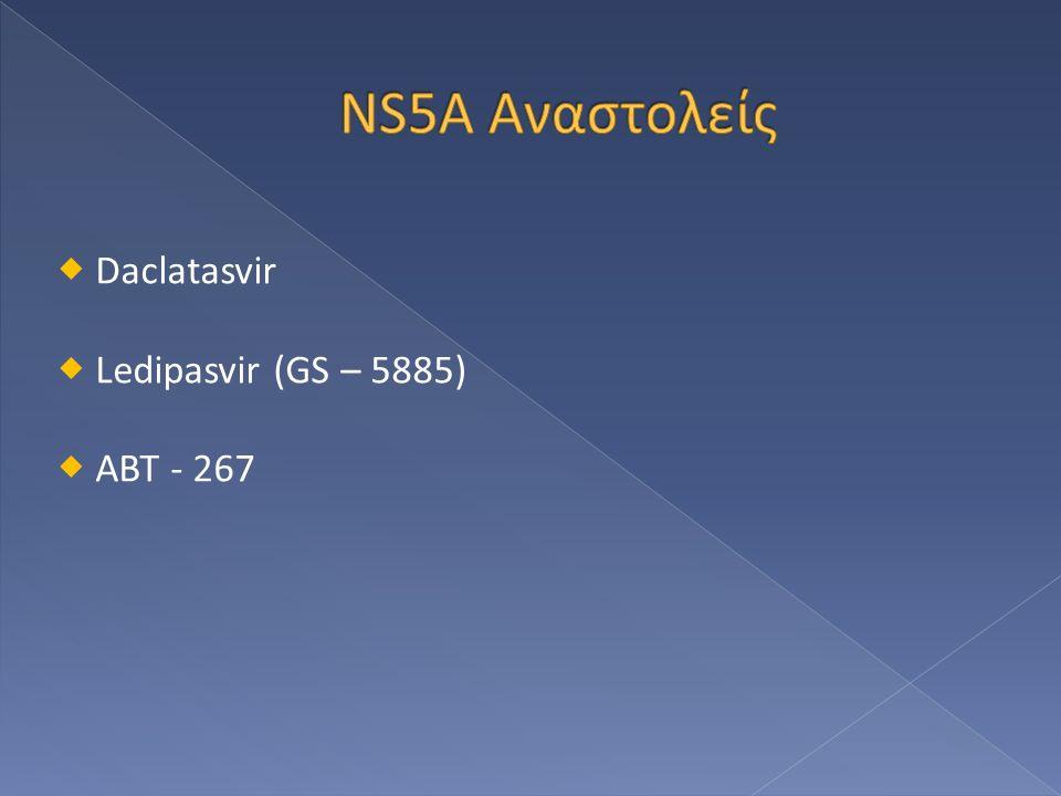  Daclatasvir  Ledipasvir (GS – 5885)  ABT - 267
