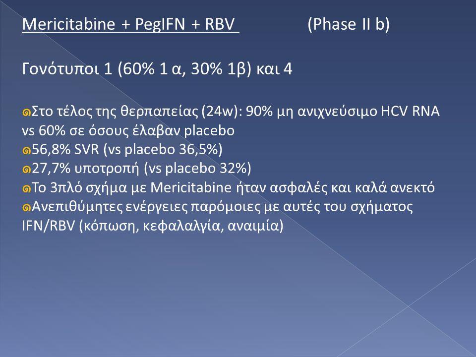 Mericitabine + PegIFN + RBV (Phase II b) Γονότυποι 1 (60% 1 α, 30% 1β) και 4 ๑ Στο τέλος της θερπαπείας (24w): 90% μη ανιχνεύσιμο HCV RNA vs 60% σε όσους έλαβαν placebo ๑ 56,8% SVR (vs placebo 36,5%) ๑ 27,7% υποτροπή (vs placebo 32%) ๑ Το 3πλό σχήμα με Mericitabine ήταν ασφαλές και καλά ανεκτό ๑ Ανεπιθύμητες ενέργειες παρόμοιες με αυτές του σχήματος IFN/RBV (κόπωση, κεφαλαλγία, αναιμία)