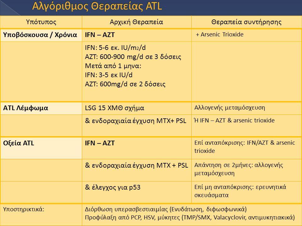ΥπότυποςΑρχική ΘεραπείαΘεραπεία συντήρησης Υποβόσκουσα / ΧρόνιαIFN – AZT + Arsenic Trioxide IFN: 5-6 εκ.