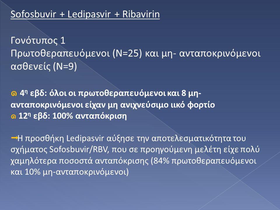 Sofosbuvir + Ledipasvir + Ribavirin Γονότυπος 1 Πρωτοθεραπευόμενοι (Ν=25) και μη- ανταποκρινόμενοι ασθενείς (Ν=9) ๑ 4 η εβδ: όλοι οι πρωτοθεραπευόμενοι και 8 μη- ανταποκρινόμενοι είχαν μη ανιχνεύσιμο ιικό φορτίο ๑ 12 η εβδ: 100% ανταπόκριση  Η προσθήκη Ledipasvir αύξησε την αποτελεσματικότητα του σχήματος Sofosbuvir/RBV, που σε προηγούμενη μελέτη είχε πολύ χαμηλότερα ποσοστά ανταπόκρισης (84% πρωτοθεραπευόμενοι και 10% μη-ανταποκρινόμενοι)