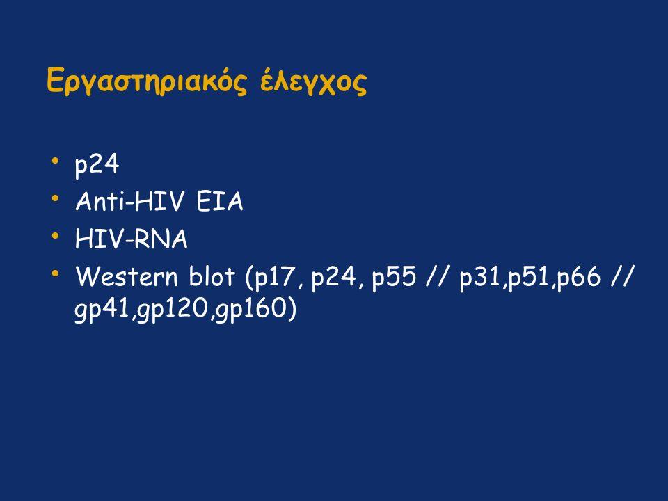 Εργαστηριακός έλεγχος p24 Anti-HIV EIA HIV-RNA Western blot (p17, p24, p55 // p31,p51,p66 // gp41,gp120,gp160)