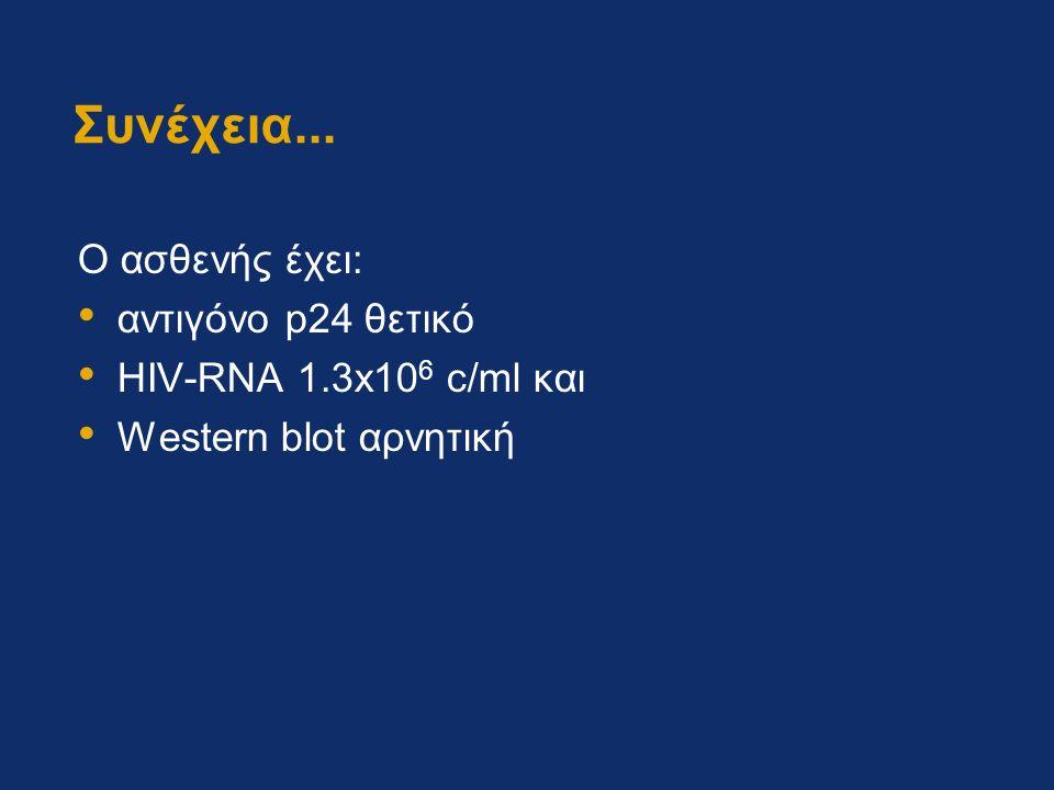 Συνέχεια... Ο ασθενής έχει: αντιγόνο p24 θετικό HIV-RNA 1.3x10 6 c/ml και Western blot αρνητική