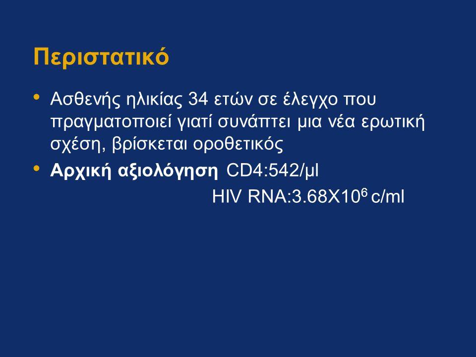 Περιστατικό Ασθενής ηλικίας 34 ετών σε έλεγχο που πραγματοποιεί γιατί συνάπτει μια νέα ερωτική σχέση, βρίσκεται οροθετικός Αρχική αξιολόγηση CD4:542/μl HIV RNA:3.68X10 6 c/ml