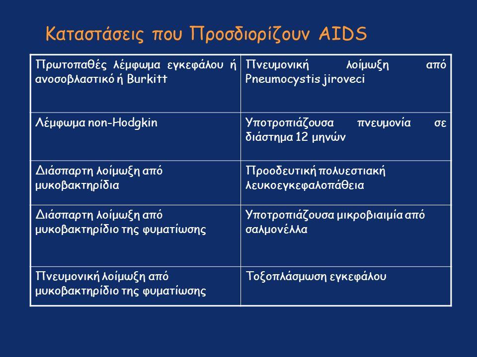 Καταστάσεις που Προσδιορίζουν AIDS Πρωτοπαθές λέμφωμα εγκεφάλου ή ανοσοβλαστικό ή Burkitt Πνευμονική λοίμωξη από Pneumocystis jiroveci Λέμφωμα non-HodgkinΥποτροπιάζουσα πνευμονία σε διάστημα 12 μηνών Διάσπαρτη λοίμωξη από μυκοβακτηρίδια Προοδευτική πολυεστιακή λευκοεγκεφαλοπάθεια Διάσπαρτη λοίμωξη από μυκοβακτηρίδιο της φυματίωσης Υποτροπιάζουσα μικροβιαιμία από σαλμονέλλα Πνευμονική λοίμωξη από μυκοβακτηρίδιο της φυματίωσης Τοξοπλάσμωση εγκεφάλου