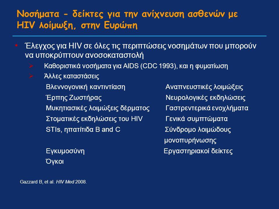Νοσήματα - δείκτες για την ανίχνευση ασθενών με HIV λοίμωξη, στην Ευρώπη Έλεγχος για HIV σε όλες τις περιπτώσεις νοσημάτων που μπορούν να υποκρύπτουν ανοσοκαταστολή  Καθοριστικά νοσήματα για AIDS (CDC 1993), και η φυματίωση  Άλλες καταστάσεις Βλεννογονική καντιντίαση Αναπνευστικές λοιμώξεις Έρπης Ζωστήρας Νευρολογικές εκδηλώσεις Μυκητιασικές λοιμώξεις δέρματος Γαστρεντερικά ενοχλήματα Στοματικές εκδηλώσεις του HIV Γενικά συμπτώματα STIs, ηπατίτιδα B and C Σύνδρομο λοιμώδους μονοπυρήνωσης Εγκυμοσύνη Εργαστηριακοί δείκτες Όγκοι Gazzard B, et al.