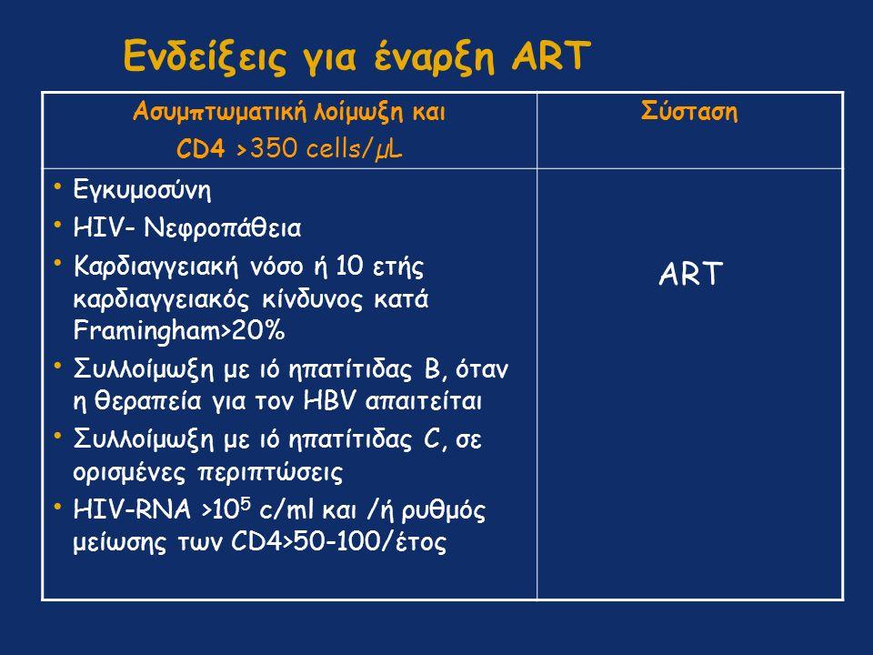 Ενδείξεις για έναρξη ART Ασυμπτωματική λοίμωξη και CD4 > 350 cells/µL Σύσταση Εγκυμοσύνη HIV- Νεφροπάθεια Καρδιαγγειακή νόσο ή 10 ετής καρδιαγγειακός κίνδυνος κατά Framingham>20% Συλλοίμωξη με ιό ηπατίτιδας B, όταν η θεραπεία για τον HBV απαιτείται Συλλοίμωξη με ιό ηπατίτιδας C, σε ορισμένες περιπτώσεις HIV-RNA >10 5 c/ml και /ή ρυθμός μείωσης των CD4>50-100/έτος ART