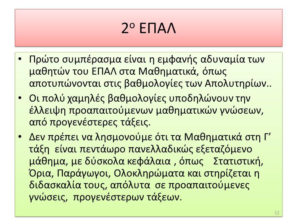 2 ο ΕΠΑΛ Πρώτο συμπέρασμα είναι η εμφανής αδυναμία των μαθητών του ΕΠΑΛ στα Μαθηματικά, όπως αποτυπώνονται στις βαθμολογίες των Απολυτηρίων..