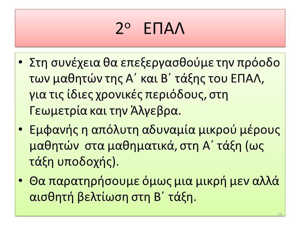 2 ο ΕΠΑΛ Στη συνέχεια θα επεξεργασθούμε την πρόοδο των μαθητών της Α΄ και Β΄ τάξης του ΕΠΑΛ, για τις ίδιες χρονικές περιόδους, στη Γεωμετρία και την Άλγεβρα.