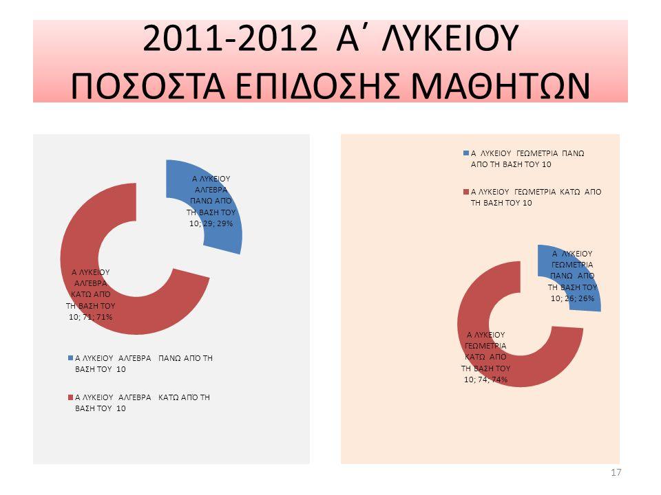 2011-2012 Α΄ ΛΥΚΕΙΟΥ ΠΟΣΟΣΤΑ ΕΠΙΔΟΣΗΣ ΜΑΘΗΤΩΝ 17