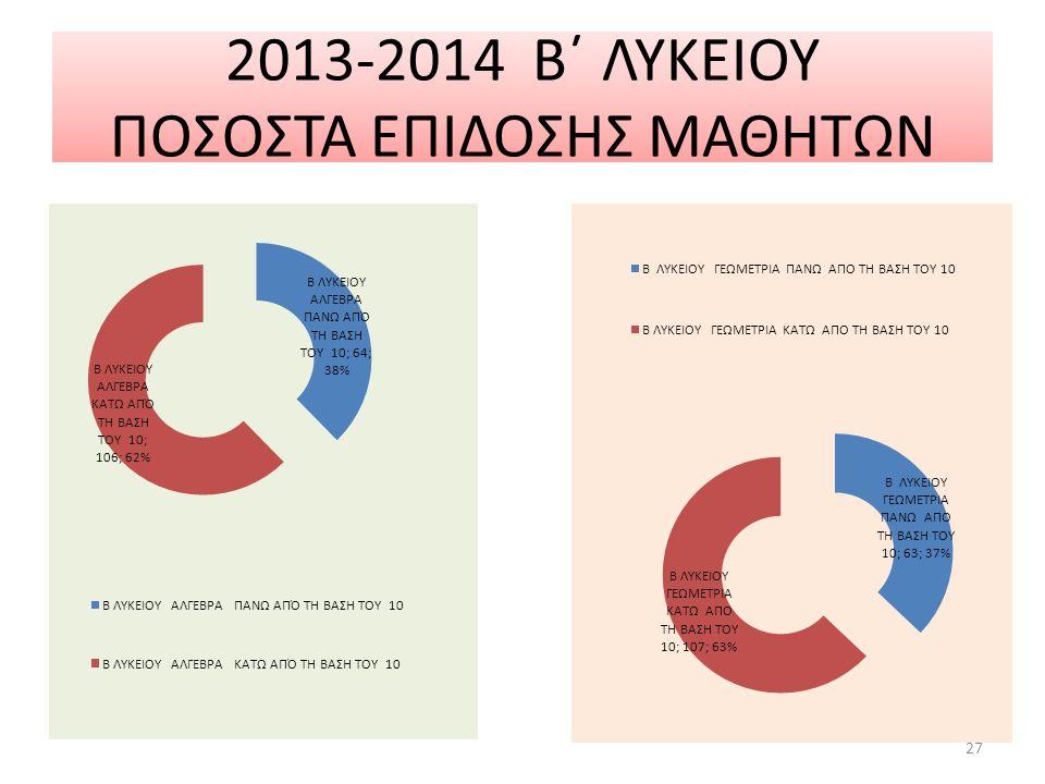 2013-2014 Β΄ ΛΥΚΕΙΟΥ ΠΟΣΟΣΤΑ ΕΠΙΔΟΣΗΣ ΜΑΘΗΤΩΝ 27