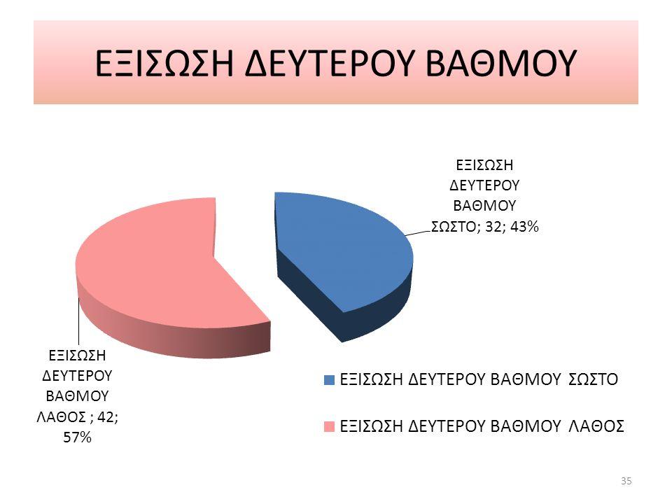 ΕΞΙΣΩΣΗ ΔΕΥΤΕΡΟΥ ΒΑΘΜΟΥ 35