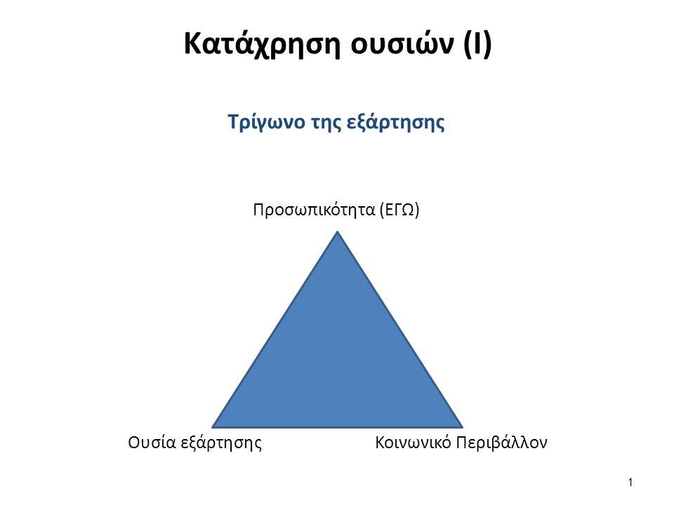 Κατάχρηση ουσιών (Ι) Τρίγωνο της εξάρτησης Προσωπικότητα (ΕΓΩ) Κοινωνικό ΠεριβάλλονΟυσία εξάρτησης 1