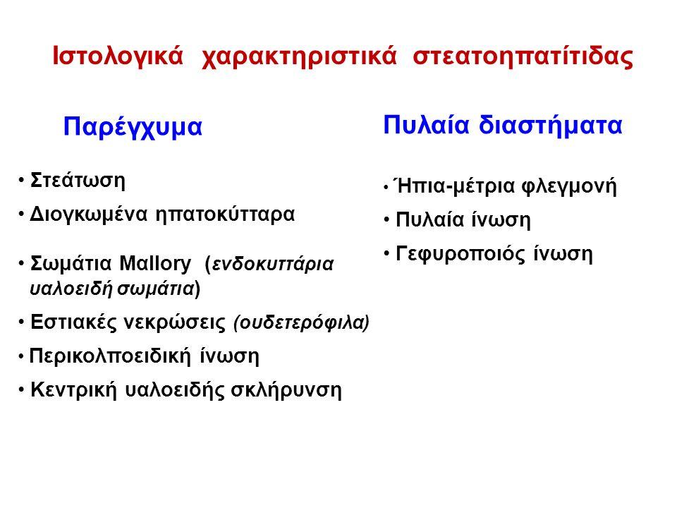 Ιστολογικά χαρακτηριστικά στεατοηπατίτιδας Παρέγχυμα Στεάτωση Διογκωμένα ηπατοκύτταρα Σωμάτια Μαllory ( ενδοκυττάρια υαλοειδή σωμάτια ) Εστιακές νεκρώ