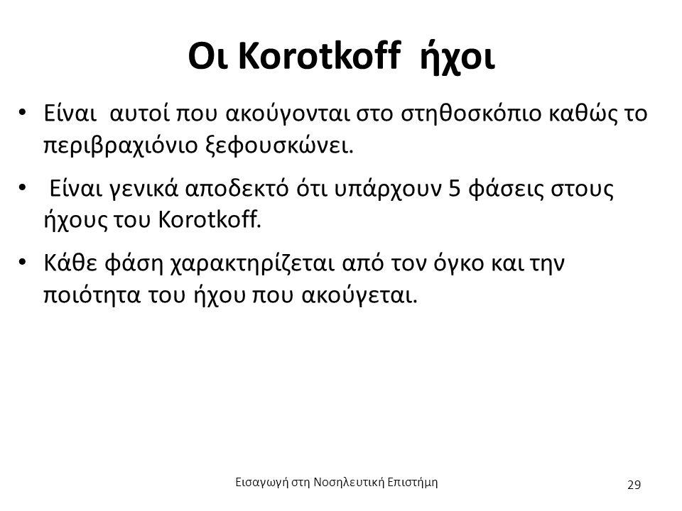 Οι Korotkoff ήχοι Είναι αυτοί που ακούγονται στο στηθοσκόπιο καθώς το περιβραχιόνιο ξεφουσκώνει.