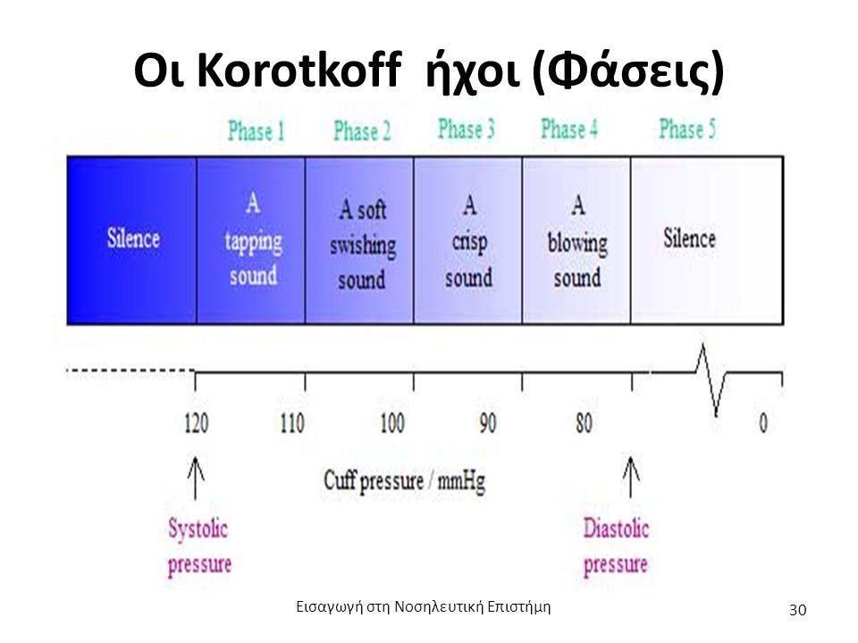 Οι Korotkoff ήχοι (Φάσεις) Εισαγωγή στη Νοσηλευτική Επιστήμη 30