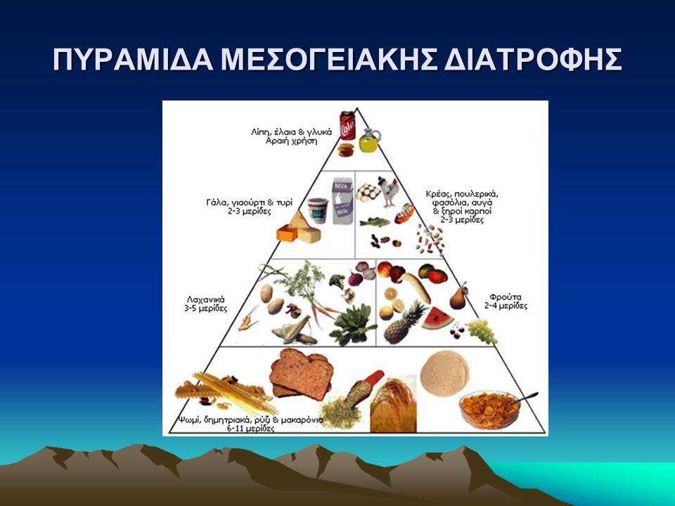 5) Φαγητά και αναψυκτικά διαίτης Ακόμα χειρότερη από τα κανονικά αναψυκτικά είναι τα διαίτης και τα φαγητά διαίτης .