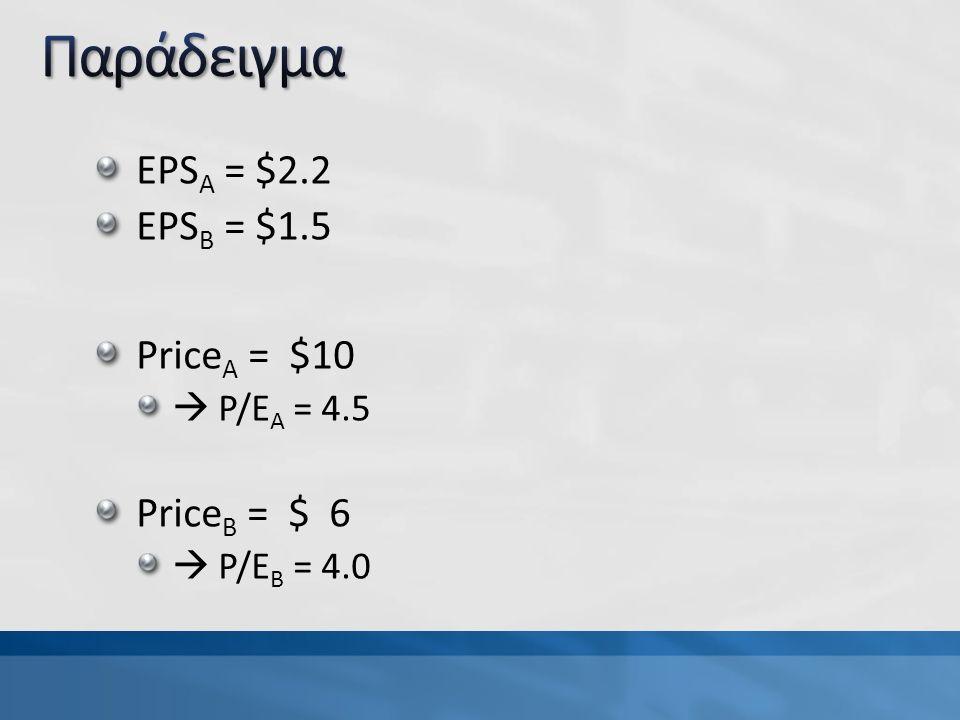 EPS A = $2.2 EPS B = $1.5 Price A = $10  P/E A = 4.5 Price B = $ 6  P/E B = 4.0