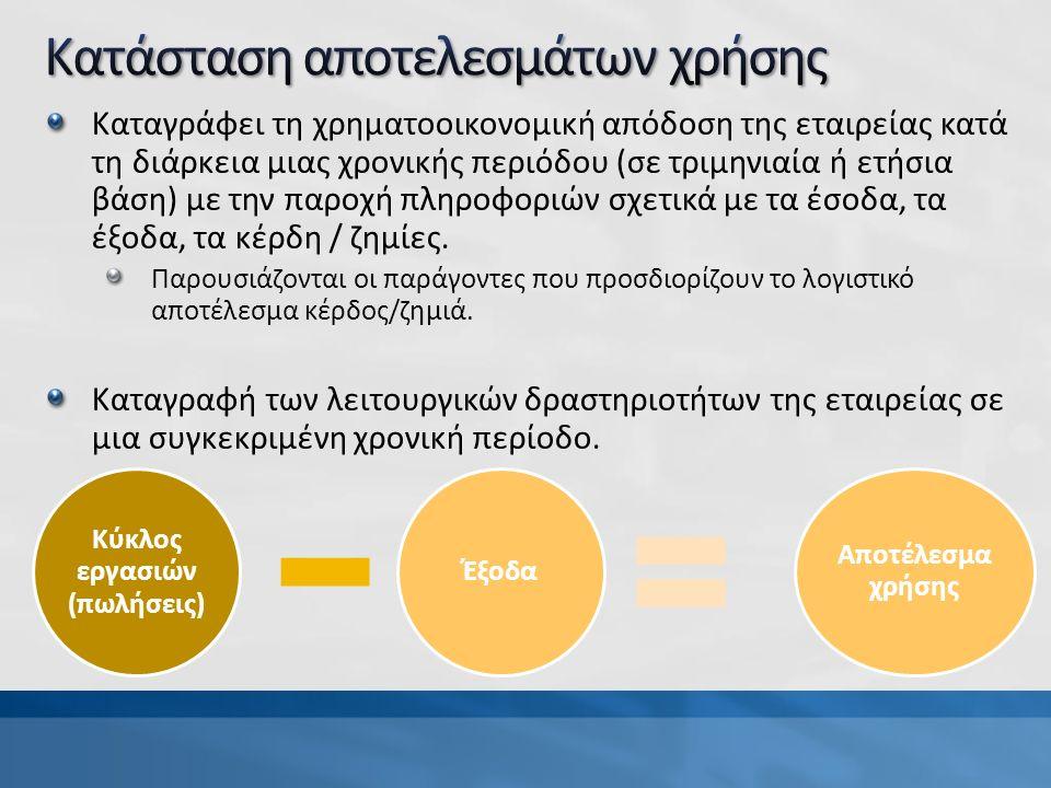 Καταγράφει τη χρηματοοικονομική απόδοση της εταιρείας κατά τη διάρκεια μιας χρονικής περιόδου (σε τριμηνιαία ή ετήσια βάση) με την παροχή πληροφοριών
