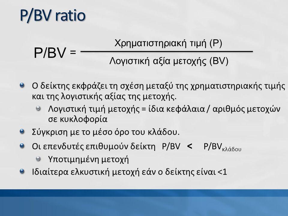 P/BV ratio Ο δείκτης εκφράζει τη σχέση μεταξύ της χρηματιστηριακής τιμής και της λογιστικής αξίας της μετοχής. Λογιστική τιμή μετοχής = ίδια κεφάλαια