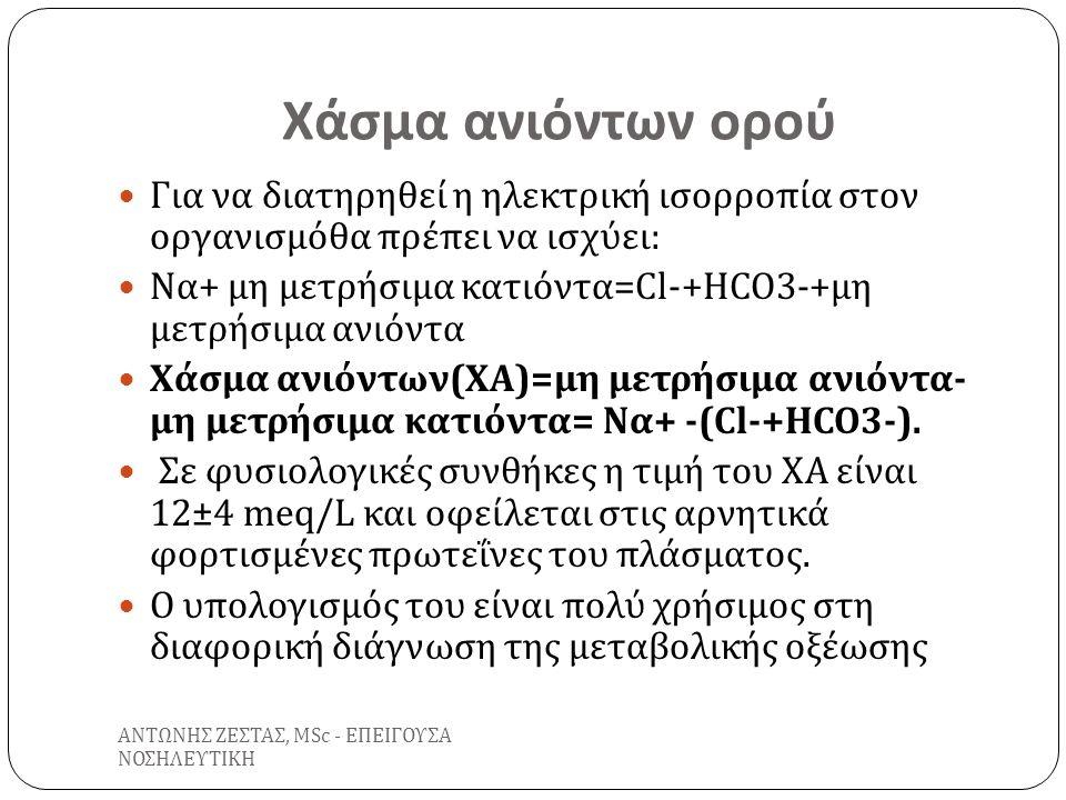 Χάσμα ανιόντων ορού Για να διατηρηθεί η ηλεκτρική ισορροπία στον οργανισμόθα πρέπει να ισχύει : Να + μη μετρήσιμα κατιόντα =Cl-+HCO3-+ μη μετρήσιμα ανιόντα Χάσμα ανιόντων ( ΧΑ )= μη μετρήσιμα ανιόντα - μη μετρήσιμα κατιόντα = Να + -(Cl-+HCO3-).