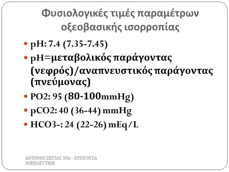 Φυσιολογικές τιμές παραμέτρων οξεοβασικής ισορροπίας pH: 7.4 (7.35-7.45) pH= μεταβολικός παράγοντας ( νεφρός )/ αναπνευστικός παράγοντας ( πνεύμονας ) PO2: 95 (80-100mmHg) pCO2: 40 (36-44) mmHg HCO3-: 24 (22-26) mEq/L ΑΝΤΩΝΗΣ ΖΕΣΤΑΣ, MSc - ΕΠΕΙΓΟΥΣΑ ΝΟΣΗΛΕΥΤΙΚΗ