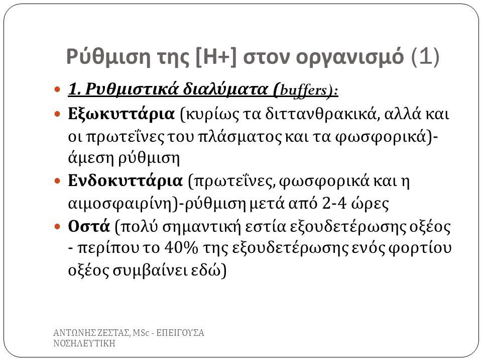 Ρύθμιση της [ Η +] στον οργανισμό (1) 1.