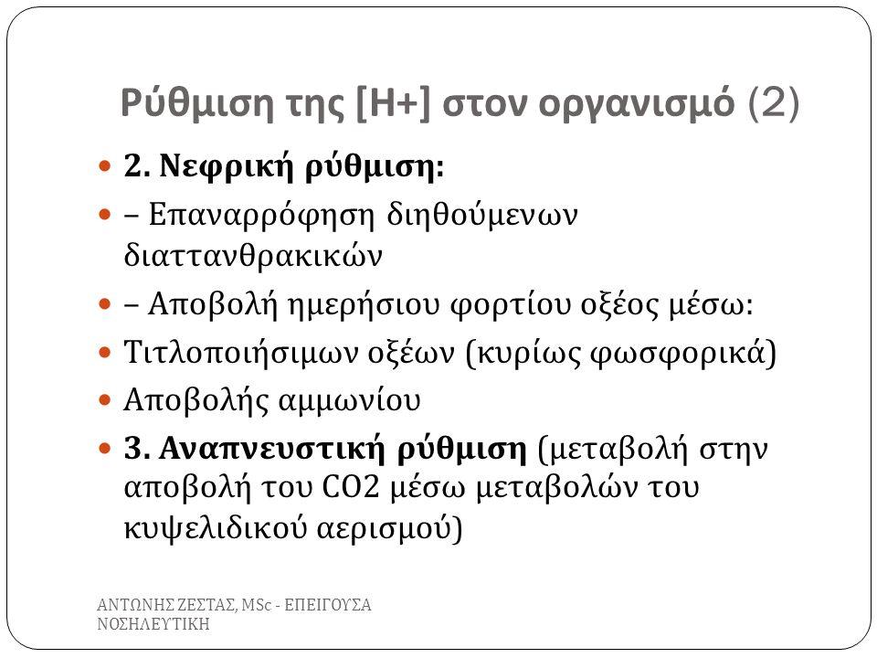 Ρύθμιση της [ Η +] στον οργανισμό (2) 2.