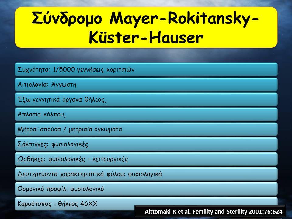 Σύνδρομο Mayer-Rokitansky- Küster-Hauser Συχνότητα: 1/5000 γεννήσεις κοριτσιώνΑιτιολογία: ΆγνωστηΈξω γεννητικά όργανα θήλεος,Απλασία κόλπου,Μήτρα: απο