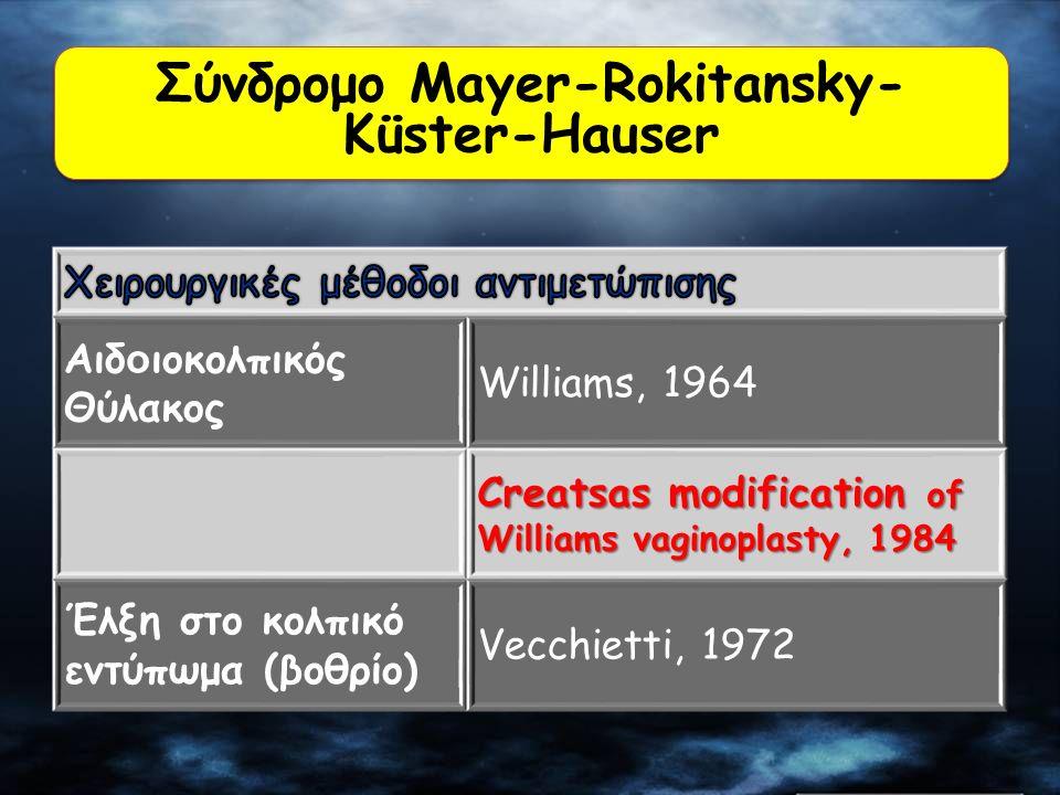 Αιδ ο ιοκολπικός Θύλακος Williams, 1964 Creatsas modification of Williams vaginoplasty, 1984 Έλξη στο κολπικό εντύπωμα (βοθρίο) Vecchietti, 1972 Σύνδρ