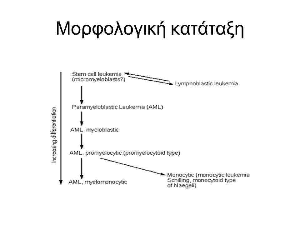 Μορφολογική κατάταξη