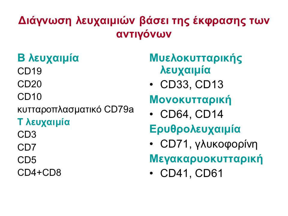 Διάγνωση λευχαιμιών βάσει της έκφρασης των αντιγόνων Β λευχαιμία CD19 CD20 CD10 κυτταροπλασματικό CD79a Τ λευχαιμία CD3 CD7 CD5 CD4+CD8 Μυελοκυτταρική