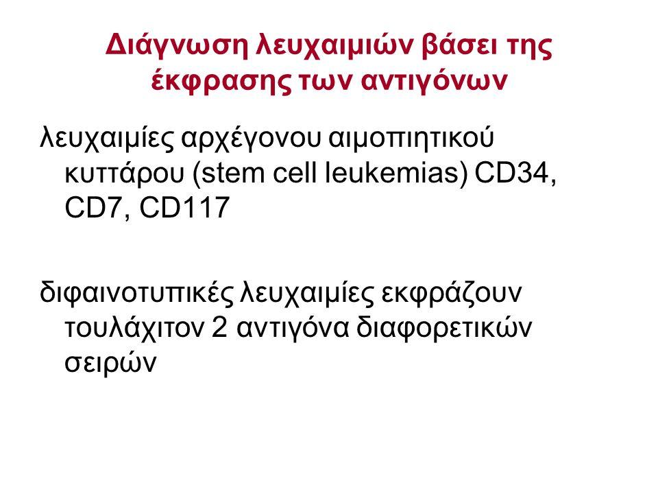 Διάγνωση λευχαιμιών βάσει της έκφρασης των αντιγόνων λευχαιμίες αρχέγονου αιμοπιητικού κυττάρου (stem cell leukemias) CD34, CD7, CD117 διφαινοτυπικές