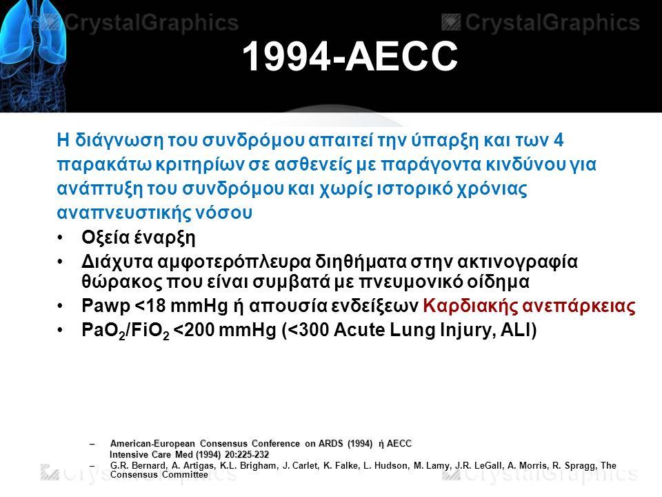 1994-AECC Η διάγνωση του συνδρόμου απαιτεί την ύπαρξη και των 4 παρακάτω κριτηρίων σε ασθενείς με παράγοντα κινδύνου για ανάπτυξη του συνδρόμου και χωρίς ιστορικό χρόνιας αναπνευστικής νόσου Οξεία έναρξη Διάχυτα αμφοτερόπλευρα διηθήματα στην ακτινογραφία θώρακος που είναι συμβατά με πνευμονικό οίδημα Pawp <18 mmHg ή απουσία ενδείξεων Καρδιακής ανεπάρκειας PaΟ 2 /FiO 2 <200 mmHg (<300 Acute Lung Injury, ALI) –American-European Consensus Conference on ARDS (1994) ή AECC Intensive Care Med (1994) 20:225-232 Intensive Care Med (1994) 20:225-232 –G.R.